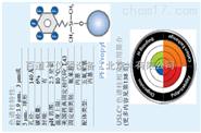 IBD UHPLC色谱柱