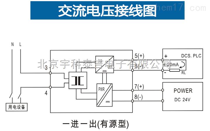YK-031D交流电流变送器电压信号隔离转换模块 一、特点 YK-031D交流电流信号变送器将交流电流信号变换为工业仪表的标准信号,输入、输出、电源三端口隔离,DIN T型导轨安装。 输入电流范围:AC0-1A、AC0-5A、AC0-10A、AC0-20mA。等用户特定规格 输出范围:0-5V、0-10V、0-20mA、4-20mA、1-5V等用户需求的输出信号。 二、功能介绍: 交流电流变送器是将来自交流互感器的交流信号转换成标准的过程信号,用于DCS对电动机、泵或热网的中央监控,监视供电线路及其电流。