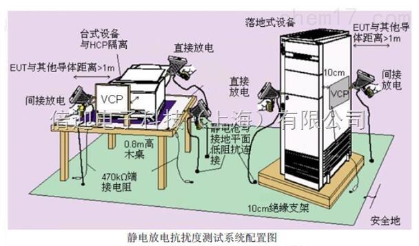 远方EVERFINE EMS测试系统