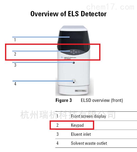PL0890-0455安捷伦  ELSD 蒸发光散射检测器显示屏键盘