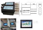 土壤水分仪/监测系统