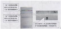 TC-LT-100电磁辐射测试仪