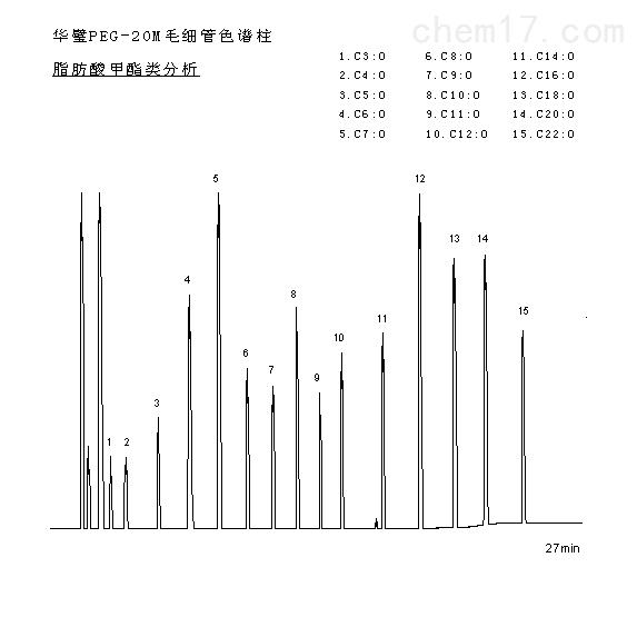 雷竞技s10竞猜PEG-20M毛细管雷竞技官网手机版下载柱