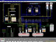 分析儀器無線數據SCADA系統報價