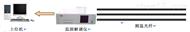 HO-D-2000地热井井壁分布式光纤测温方案