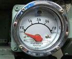 选型盖米GEMU阀门指示器一级代理