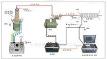 HT-TC 电缆故障测试仪