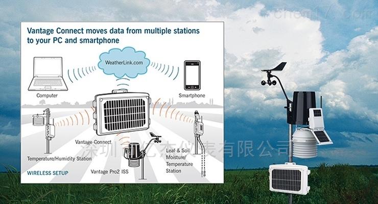 深圳气象站厂家-Vantage Pro2 Plus