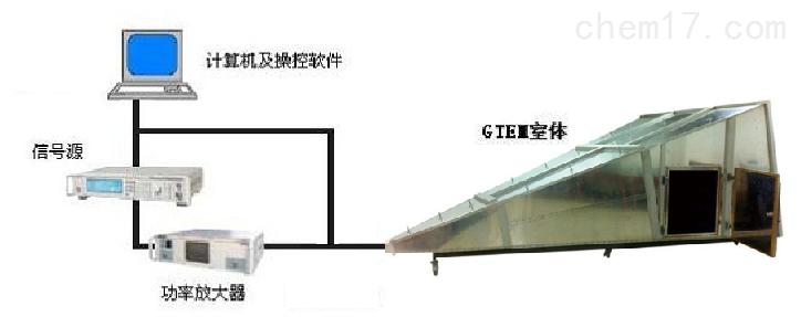 HE18-高频电场辐射检定系统