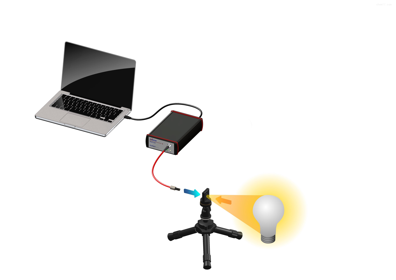 辐射/发光测量