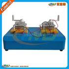 FMD920电动机与发电机演示实验仪