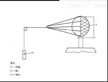 深圳德迈盛路灯静态风力试验装置