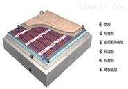 碳纤维采暖产品
