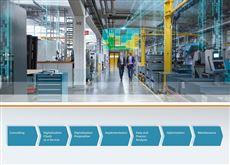 江北区(Siemens)西门子1500PLC*总代理商