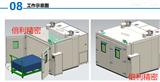 尼龙制品调湿水处理房尼龙调湿处理设备