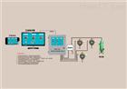 粉塵濃度測量儀報警控制系統