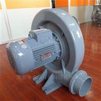 CX-100-AC1.5KW中壓風機