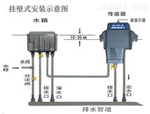 ZDYG-2088Y/T在线低浊/浊度检测仪