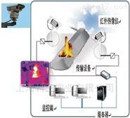防火监控红外热像系统
