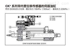 CK系列ATOS液压油缸维护保养
