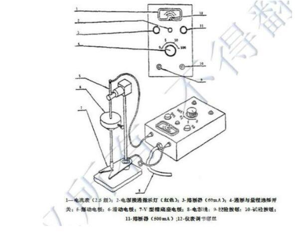 药用软膏管内涂层连续性试验仪实验原理