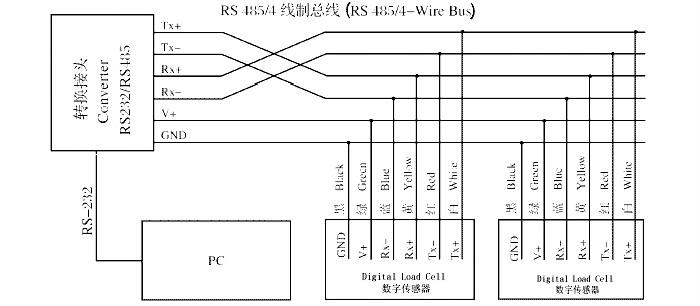 地磅数字传感器dbm14cd
