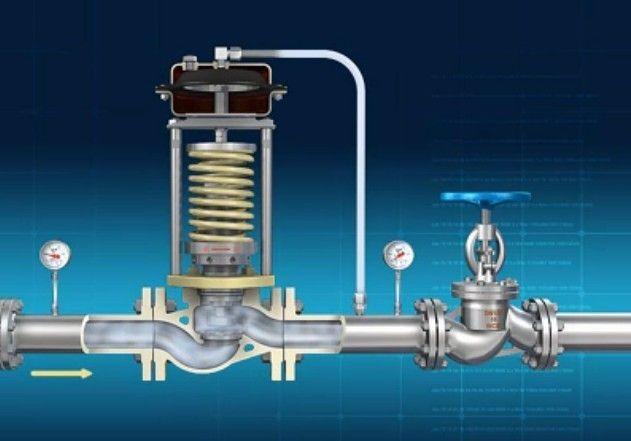 如有不同介质如液体,气体减压稳压需求,自力式压力调节阀是由阀体图片
