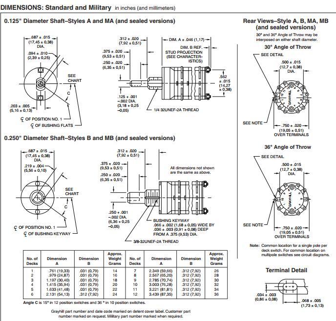 车辆手柄接口电路设计