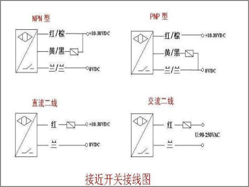 ifl2-8m-01n电感式接近开关接线方法