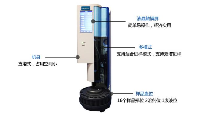 克萊克特AS-2912多功能自動進樣器