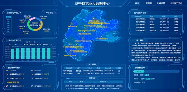 阜宁大数据平台