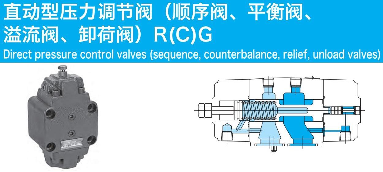 东京计器TOKYO KEIKI直动型压力调节阀RG RCG(顺序阀、平衡阀、溢流阀、卸荷阀)