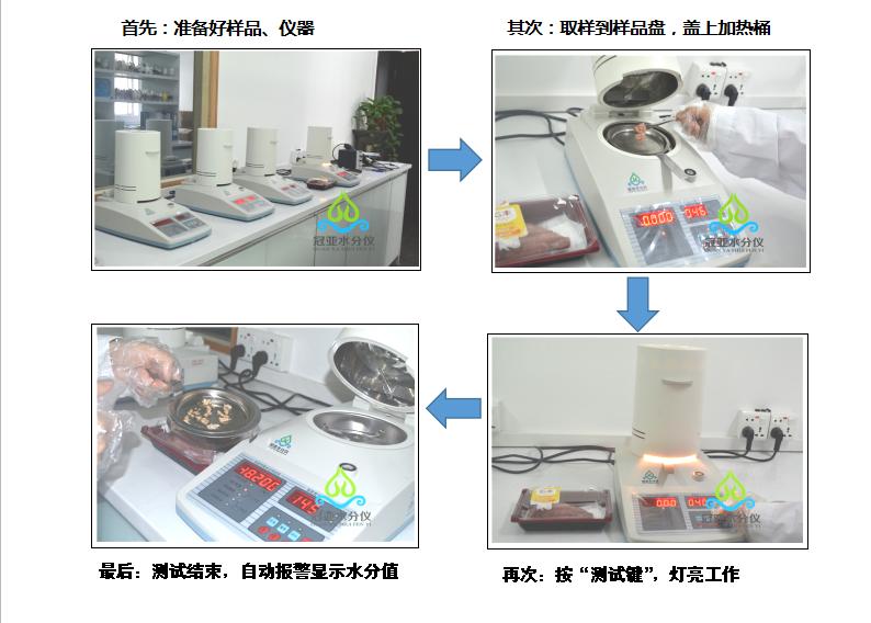 火腿制品水分测试仪
