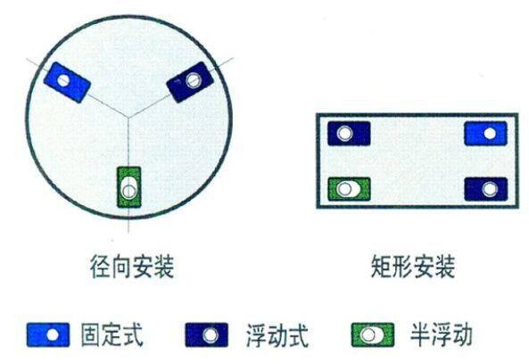 罐体称重系统厂家,南京世伦