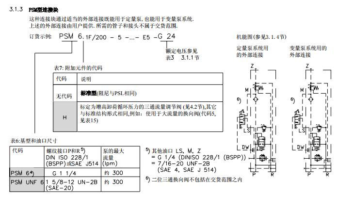 psl用于定量泵供油系统(开式回路) psv用于具有流量调节器的变量泵