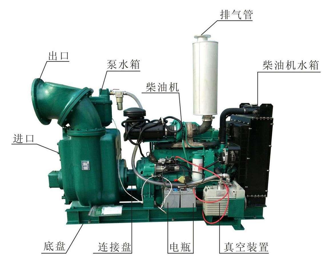 大流量柴油机自吸泵结构图