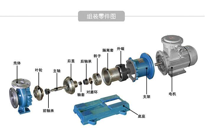 CQB型不锈钢无泄漏磁力泵组装零件图
