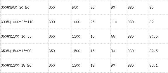 WQ潜水排污泵参数标
