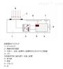 德国gigahertz-optik光谱测光仪BTS256-EF
